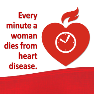 VitaStrength.com - Women's health issues, heart disease fact.